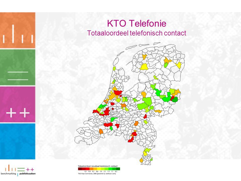 KTO Telefonie Totaaloordeel telefonisch contact