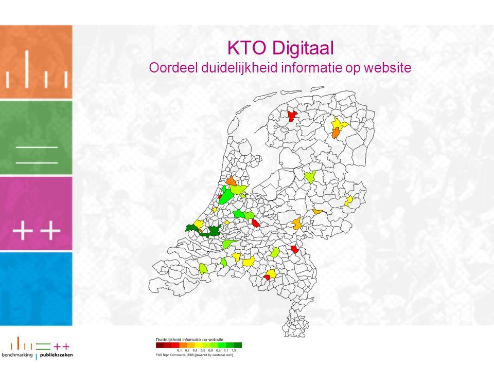 KTO Digitaal Oordeel duidelijkheid informatie op website