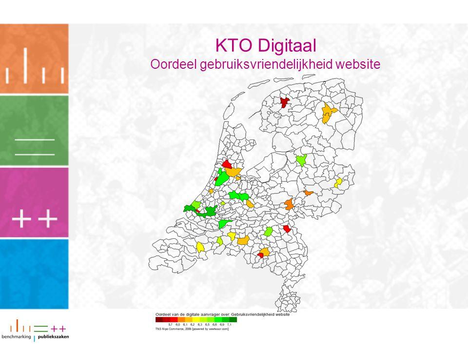 KTO Digitaal Oordeel gebruiksvriendelijkheid website