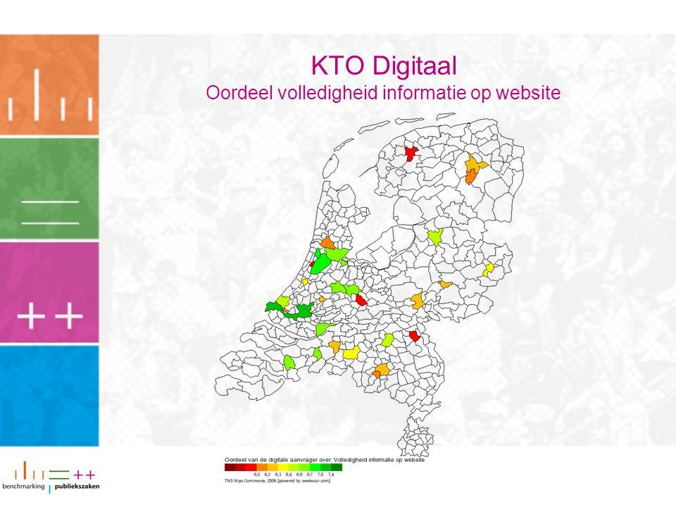 KTO Digitaal Oordeel volledigheid informatie op website