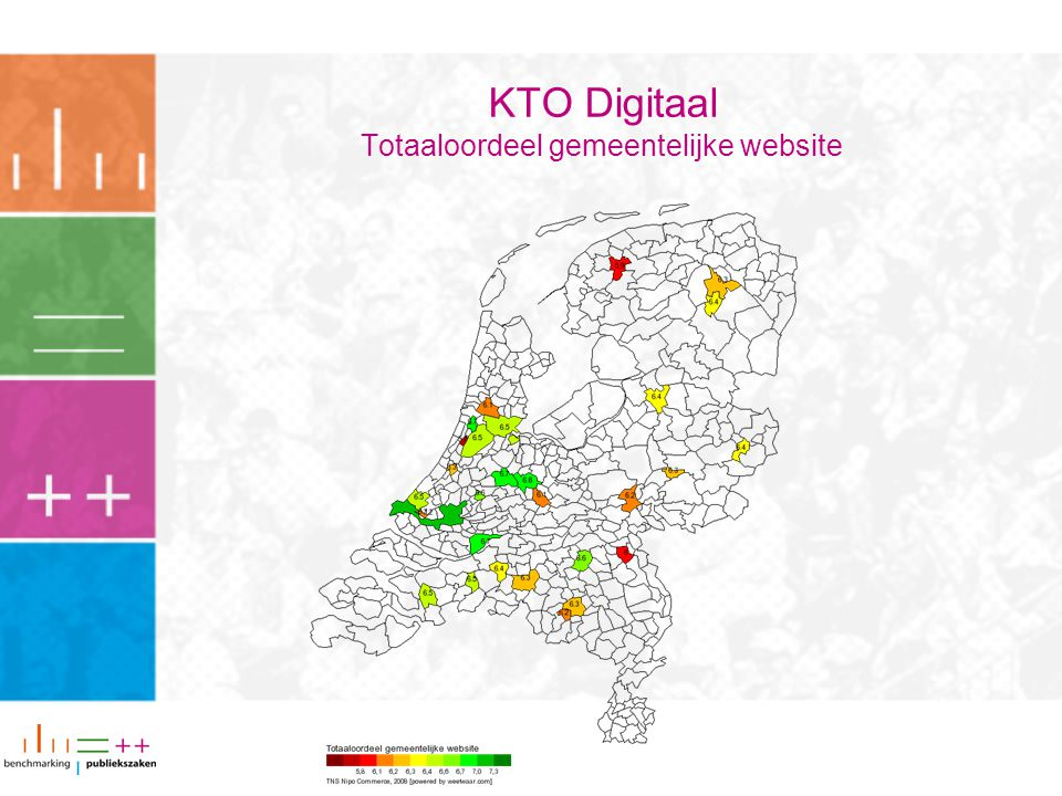 KTO Digitaal Totaaloordeel gemeentelijke website