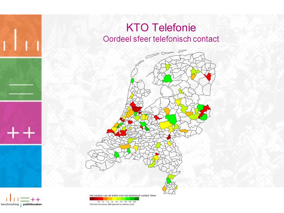 KTO Telefonie Oordeel sfeer telefonisch contact