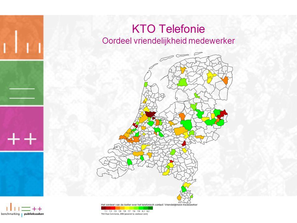 KTO Digitaal Oordeel totale aanbod van digitale producten