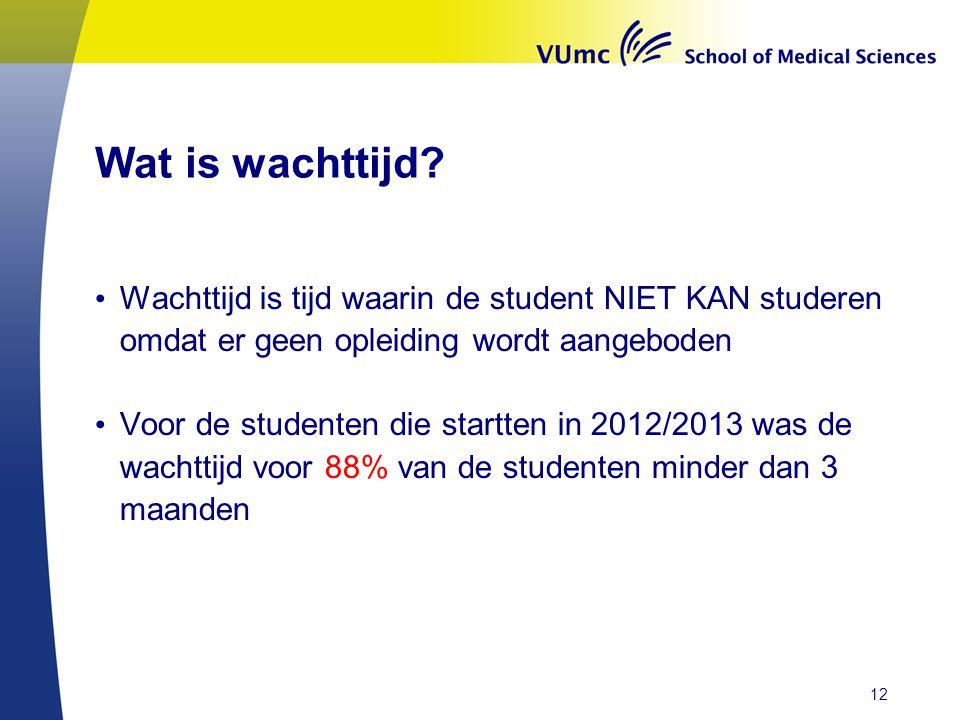 Wat is wachttijd? • Wachttijd is tijd waarin de student NIET KAN studeren omdat er geen opleiding wordt aangeboden • Voor de studenten die startten in