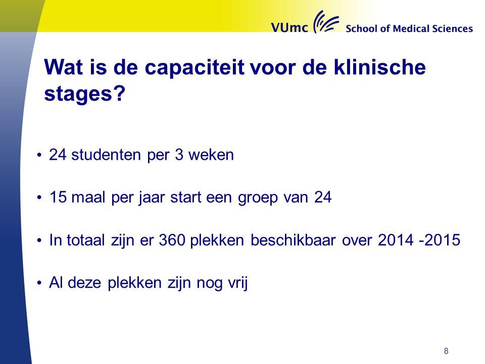 Wat is de capaciteit voor de klinische stages? • 24 studenten per 3 weken • 15 maal per jaar start een groep van 24 • In totaal zijn er 360 plekken be