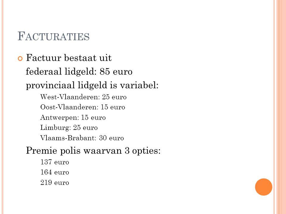 F ACTURATIES Factuur bestaat uit federaal lidgeld: 85 euro provinciaal lidgeld is variabel: West-Vlaanderen: 25 euro Oost-Vlaanderen: 15 euro Antwerpe