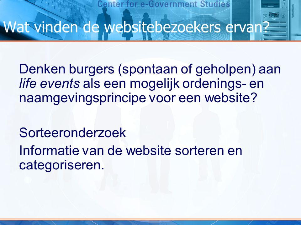 Wat vinden de websitebezoekers ervan.