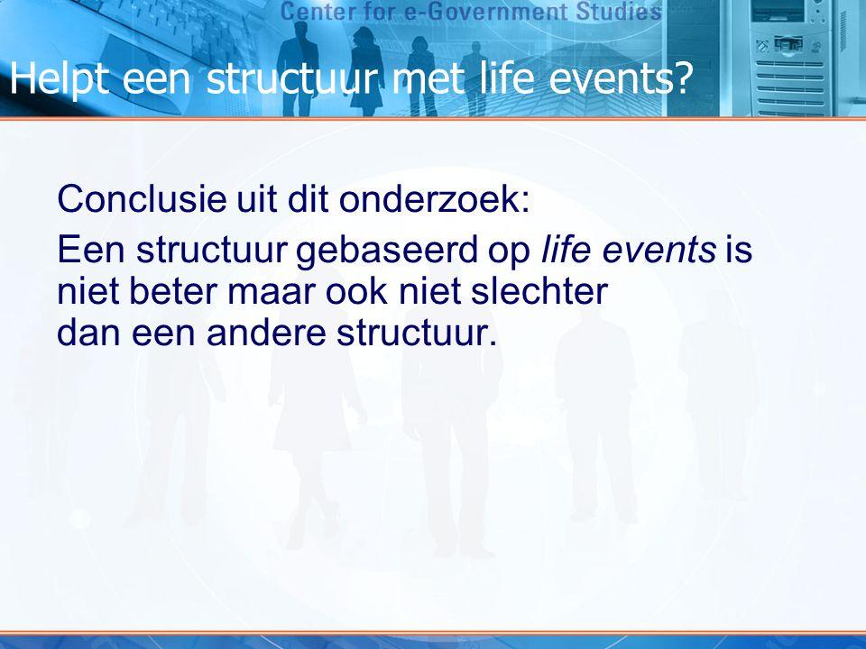 Helpt een structuur met life events.