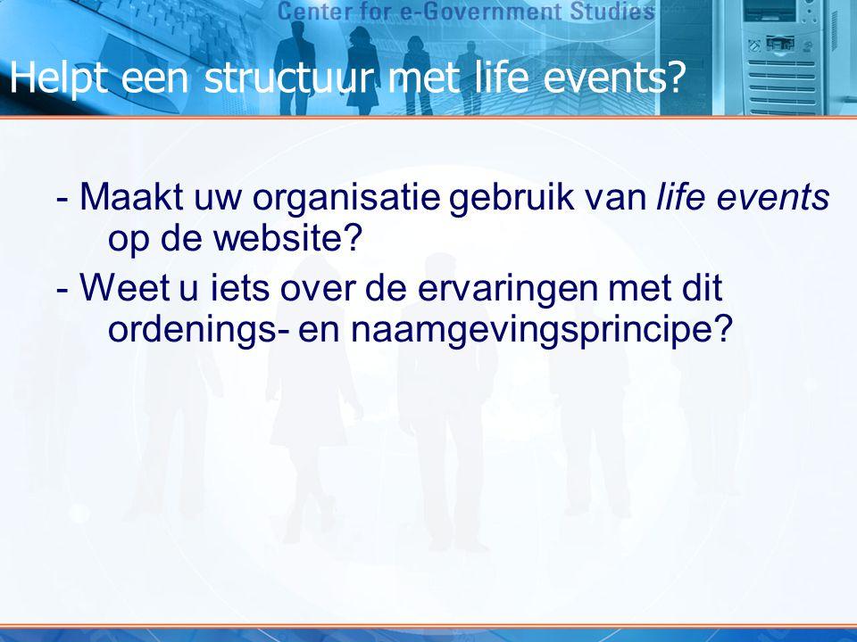 Helpt een structuur met life events. - Maakt uw organisatie gebruik van life events op de website.