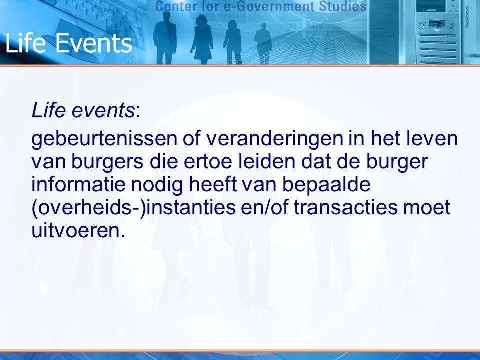 Life Events Life events: gebeurtenissen of veranderingen in het leven van burgers die ertoe leiden dat de burger informatie nodig heeft van bepaalde (overheids-)instanties en/of transacties moet uitvoeren.