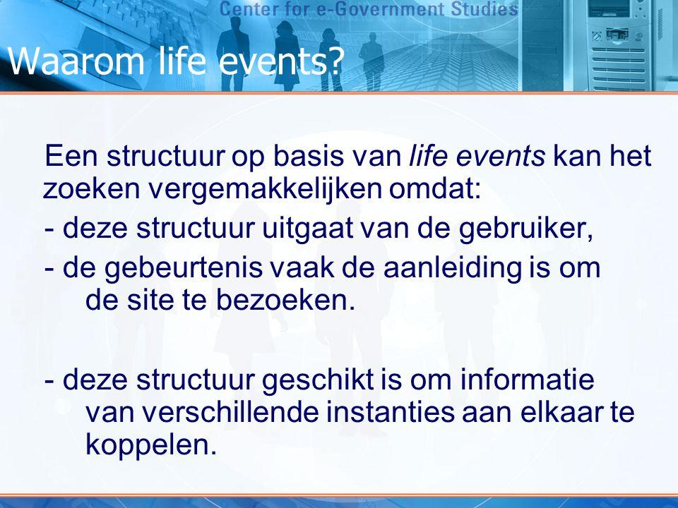 Helpt een structuur met life events.- Maakt uw organisatie gebruik van life events op de website.