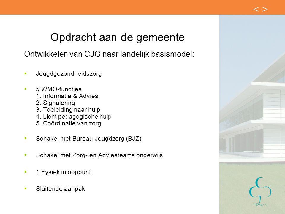 Opdracht aan de gemeente Ontwikkelen van CJG naar landelijk basismodel:  Jeugdgezondheidszorg  5 WMO-functies 1.