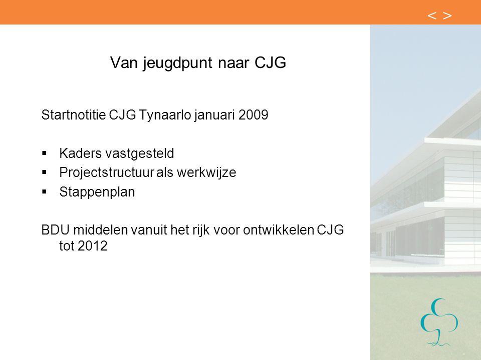 Van jeugdpunt naar CJG Startnotitie CJG Tynaarlo januari 2009  Kaders vastgesteld  Projectstructuur als werkwijze  Stappenplan BDU middelen vanuit het rijk voor ontwikkelen CJG tot 2012
