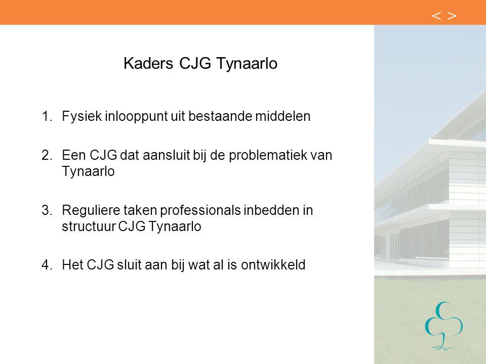 Kaders CJG Tynaarlo 1.Fysiek inlooppunt uit bestaande middelen 2.Een CJG dat aansluit bij de problematiek van Tynaarlo 3.Reguliere taken professionals inbedden in structuur CJG Tynaarlo 4.Het CJG sluit aan bij wat al is ontwikkeld