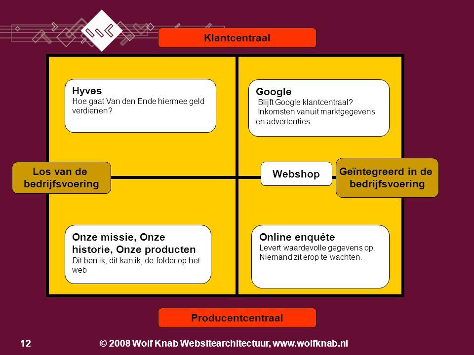 © 2008 Wolf Knab Websitearchitectuur, www.wolfknab.nl12 Onze historie Los van de bedrijfsvoering Geïntegreerd in de bedrijfsvoering Producentcentraal Klantcentraal Online enquête Levert waardevolle gegevens op.