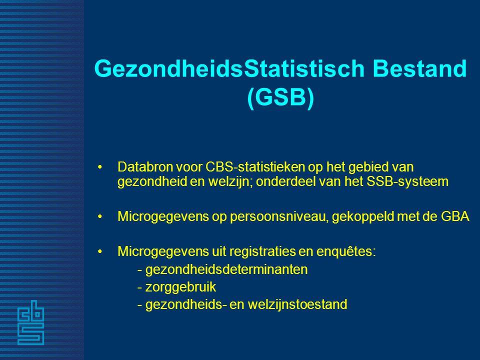 GezondheidsStatistisch Bestand (GSB) • Databron voor CBS-statistieken op het gebied van gezondheid en welzijn; onderdeel van het SSB-systeem • Microge