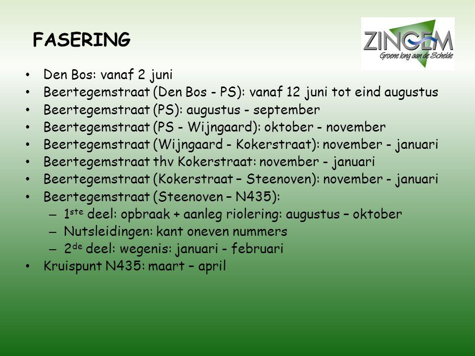 FASERING • Den Bos: vanaf 2 juni • Beertegemstraat (Den Bos - PS): vanaf 12 juni tot eind augustus • Beertegemstraat (PS): augustus - september • Beer