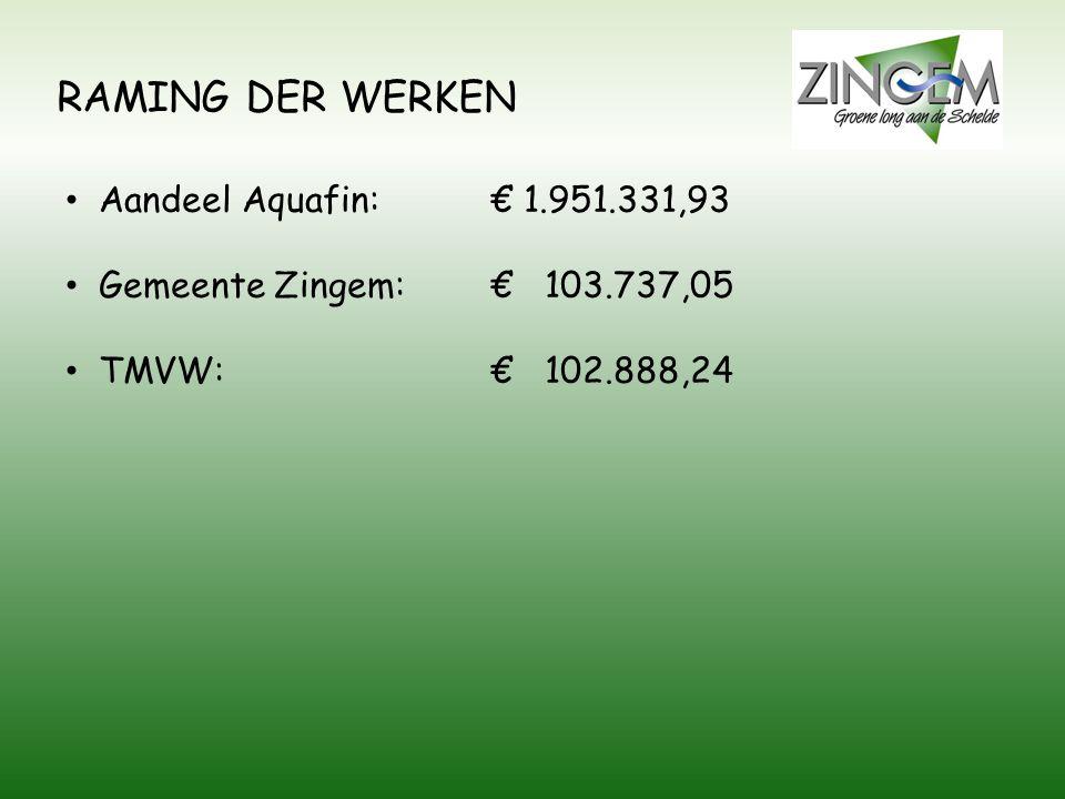 RAMING DER WERKEN • Aandeel Aquafin: € 1.951.331,93 • Gemeente Zingem: € 103.737,05 • TMVW: € 102.888,24