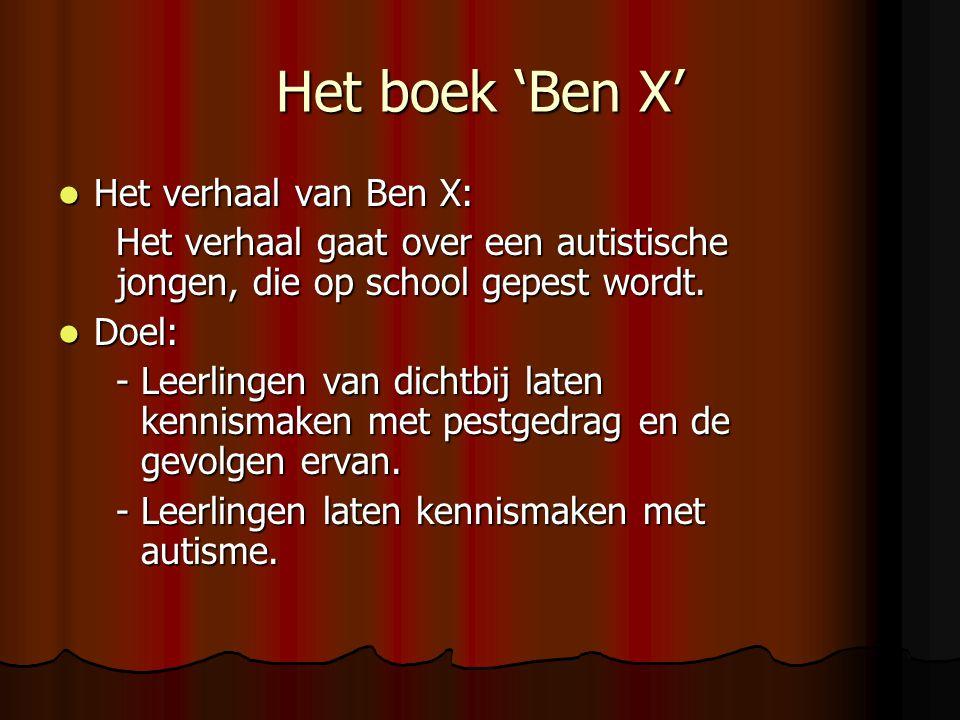 Website 2  Zoekmachine: Google  Zoekterm: Ben X toneel