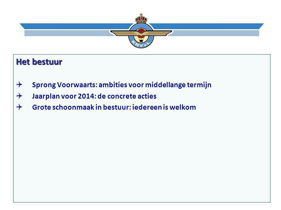 Het bestuur  Sprong Voorwaarts: ambities voor middellange termijn  Jaarplan voor 2014: de concrete acties  Grote schoonmaak in bestuur: iedereen is welkom