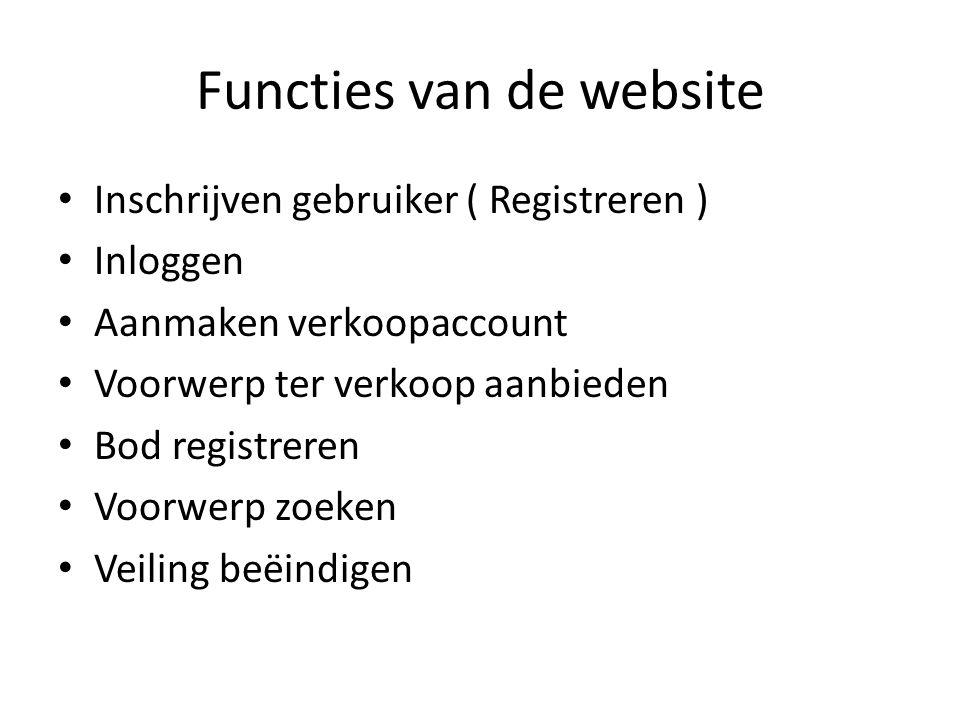 Functies van de website • Inschrijven gebruiker ( Registreren ) • Inloggen • Aanmaken verkoopaccount • Voorwerp ter verkoop aanbieden • Bod registrere