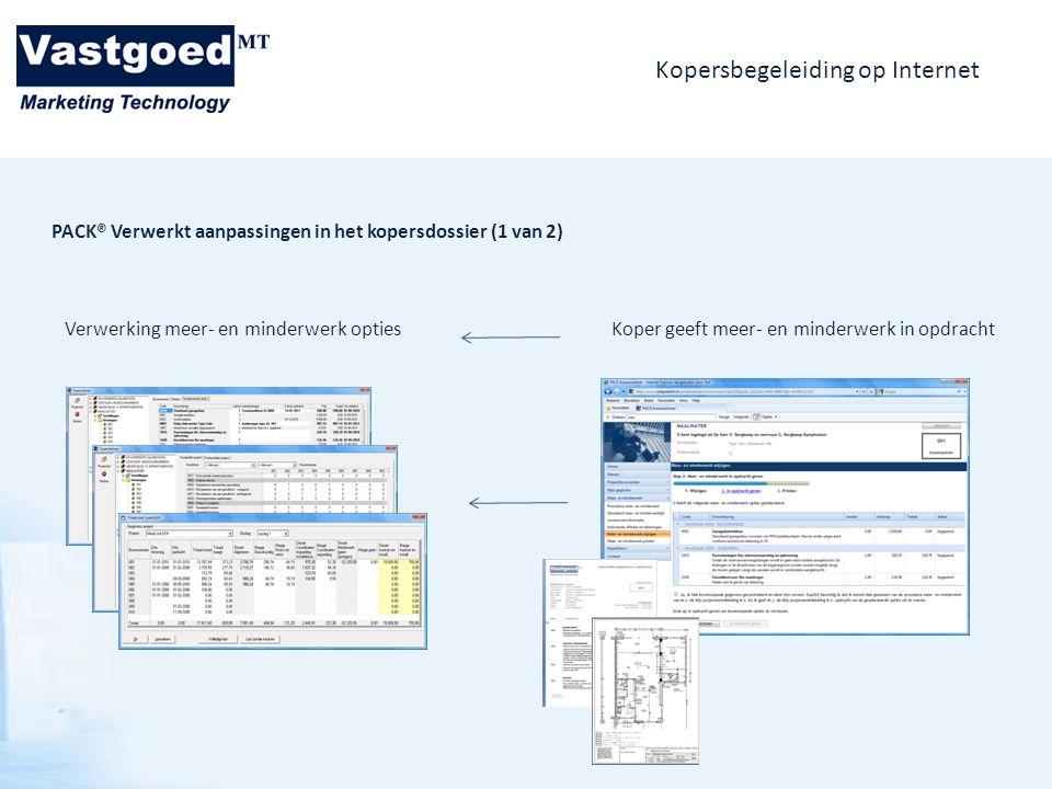 Kopersbegeleiding op Internet PACK® Verwerkt aanpassingen in het kopersdossier (1 van 2) Koper geeft meer- en minderwerk in opdrachtVerwerking meer- e