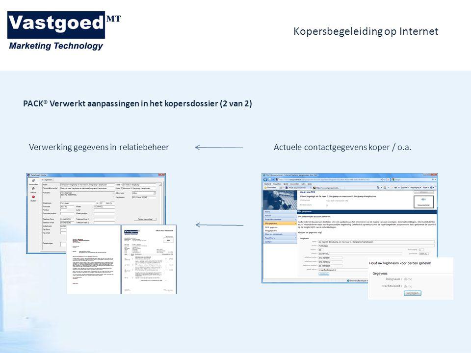 Kopersbegeleiding op Internet PACK® Verwerkt aanpassingen in het kopersdossier (2 van 2) Verwerking gegevens in relatiebeheerActuele contactgegevens k