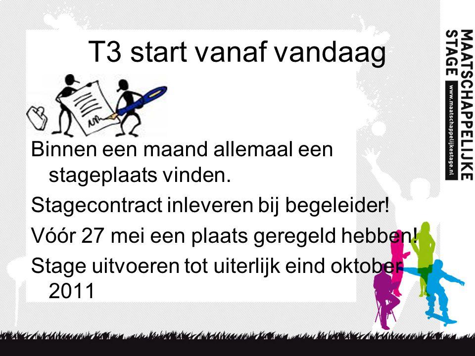 T3 start vanaf vandaag Binnen een maand allemaal een stageplaats vinden. Stagecontract inleveren bij begeleider! Vóór 27 mei een plaats geregeld hebbe