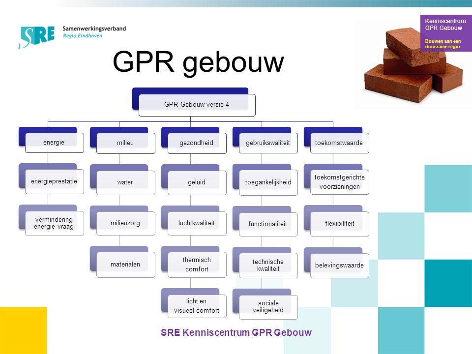 Kenniscentrum GPR Gebouw Bouwen aan een duurzame regio SRE Kenniscentrum GPR Gebouw GPR gebouw GPR Gebouw versie 4 energie energieprestatie verminderi