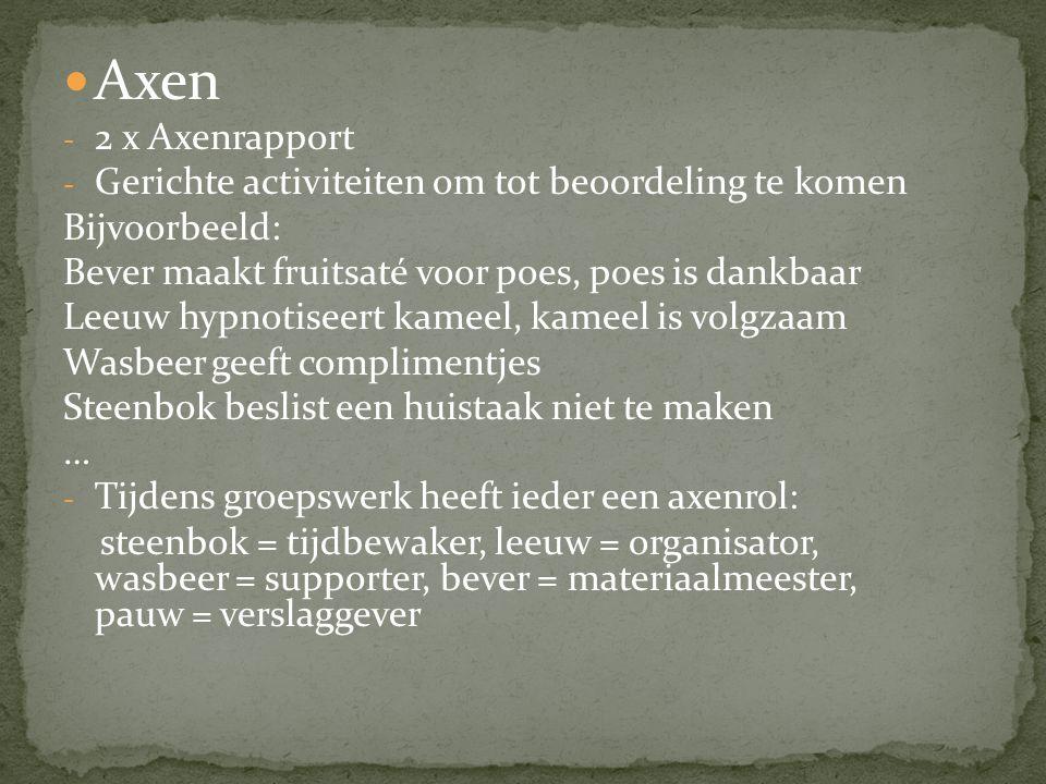  Axen - 2 x Axenrapport - Gerichte activiteiten om tot beoordeling te komen Bijvoorbeeld: Bever maakt fruitsaté voor poes, poes is dankbaar Leeuw hyp