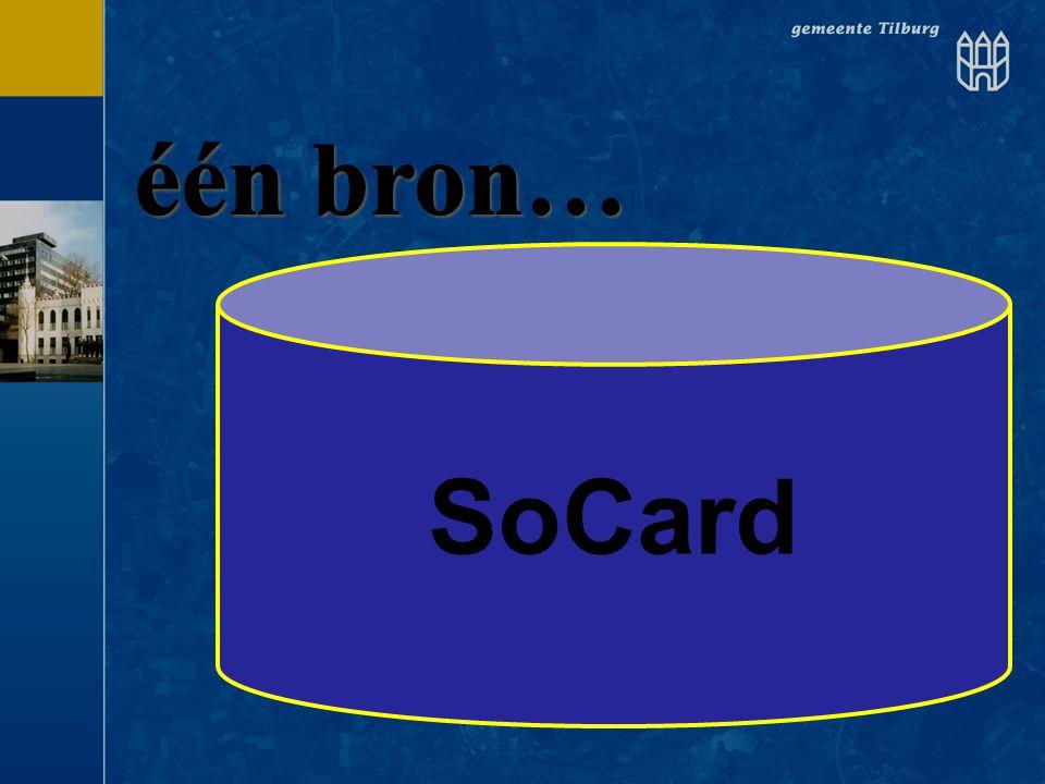 SoCard