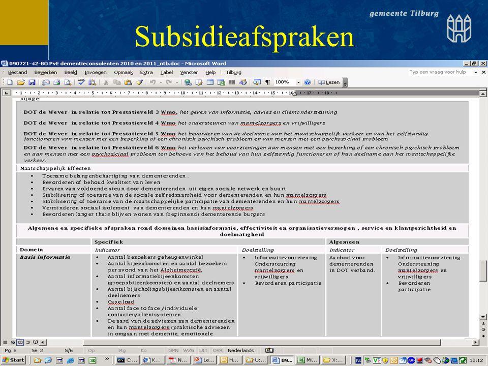 Subsidieafspraken