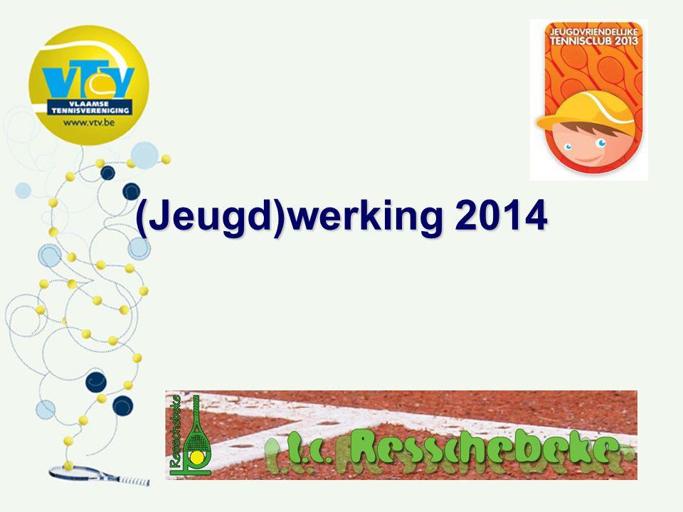 (Jeugd)werking 2014