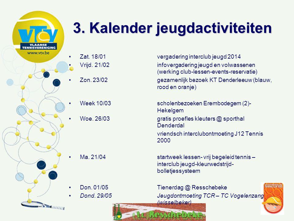 3.Kalender jeugdactiviteiten •Zat. 18/01vergadering interclub jeugd 2014 •Vrijd.