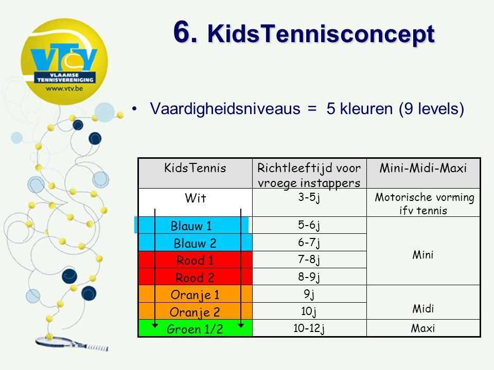 •Vaardigheidsniveaus = 5 kleuren (9 levels) Mini-Midi-MaxiRichtleeftijd voor vroege instappers KidsTennis Maxi10-12j Groen 1/2 10j Oranje 2 Midi 9j Oranje 1 8-9j Rood 2 7-8j Rood 1 6-7j Blauw 2 Mini 5-6j Blauw 1 Motorische vorming ifv tennis 3-5j Wit 6.