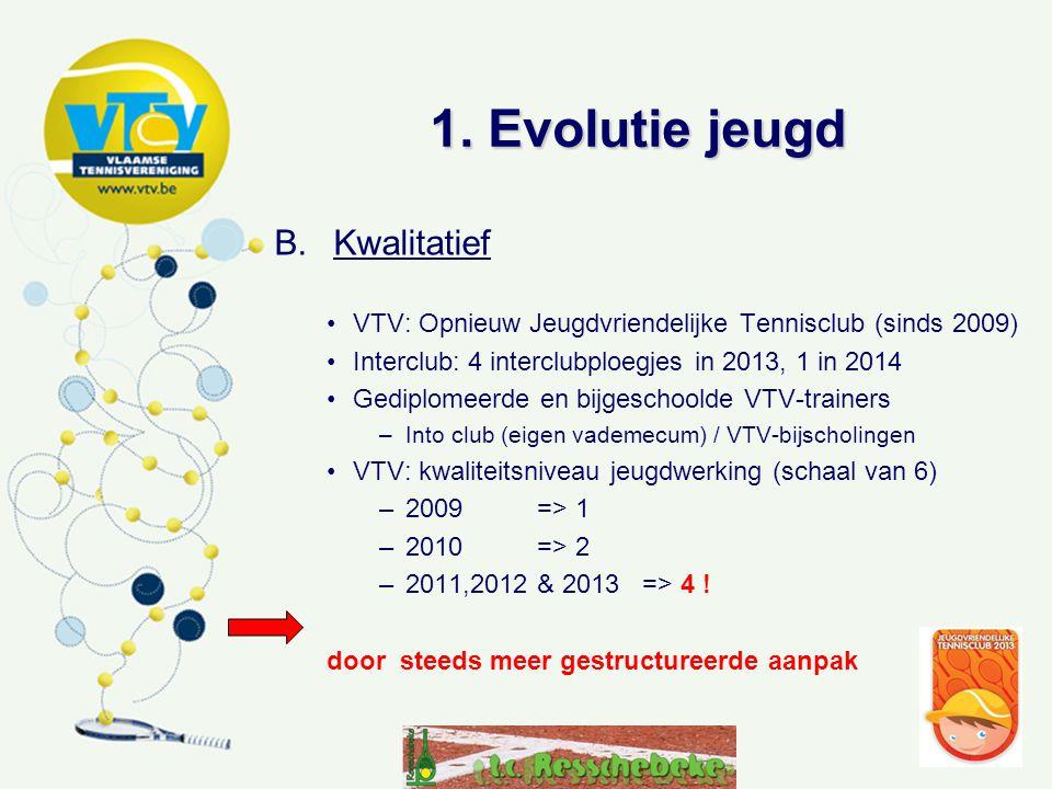 1. Evolutie jeugd B.Kwalitatief •VTV: Opnieuw Jeugdvriendelijke Tennisclub (sinds 2009) •Interclub: 4 interclubploegjes in 2013, 1 in 2014 •Gediplomee