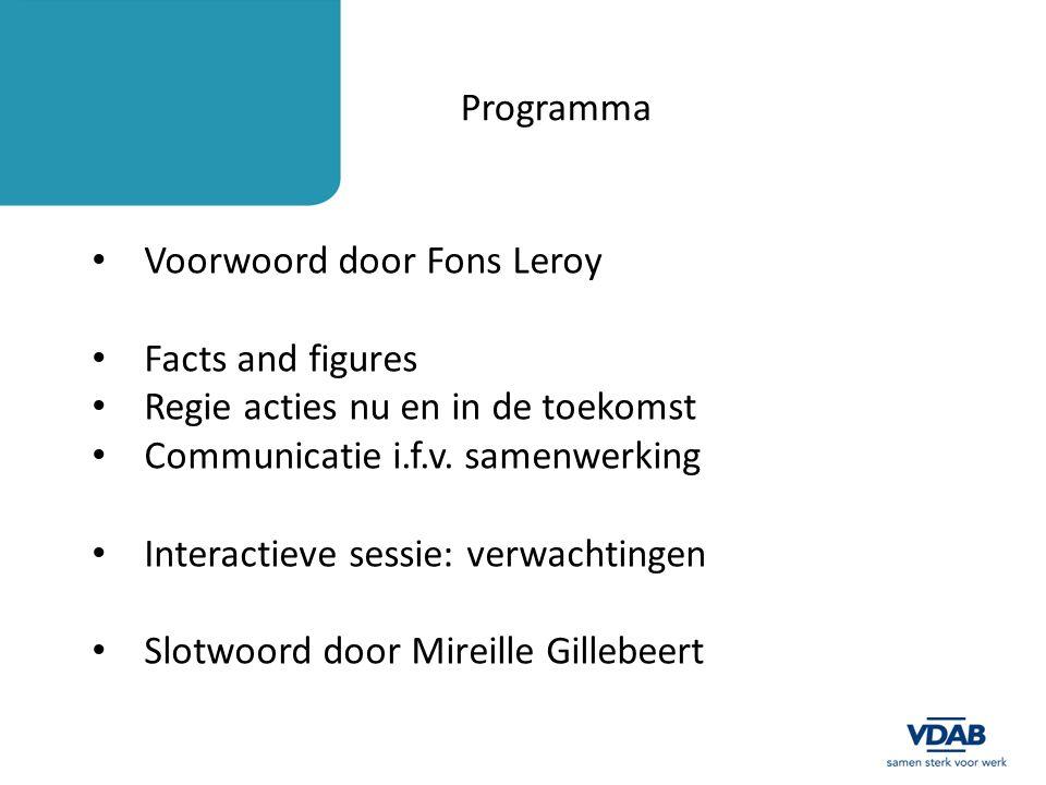 Programma • Voorwoord door Fons Leroy • Facts and figures • Regie acties nu en in de toekomst • Communicatie i.f.v. samenwerking • Interactieve sessie