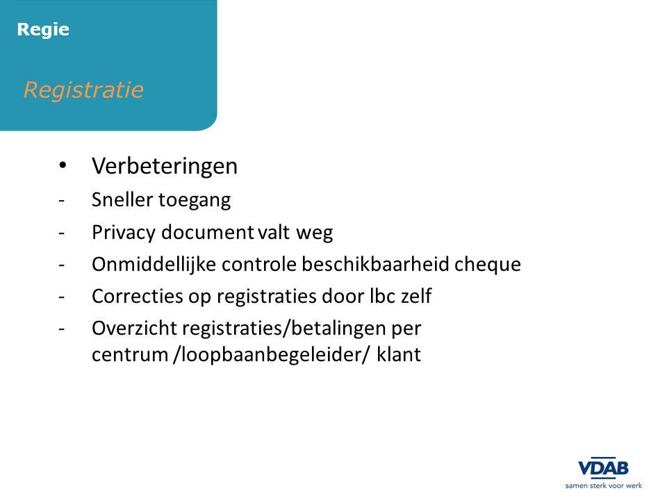 Registratie Regie • Verbeteringen -Sneller toegang -Privacy document valt weg -Onmiddellijke controle beschikbaarheid cheque -Correcties op registrati