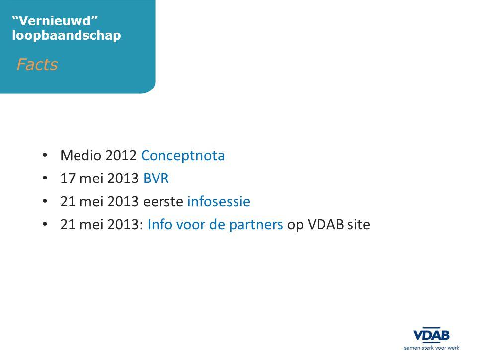 """Facts """"Vernieuwd"""" loopbaandschap • Medio 2012 Conceptnota • 17 mei 2013 BVR • 21 mei 2013 eerste infosessie • 21 mei 2013: Info voor de partners op VD"""