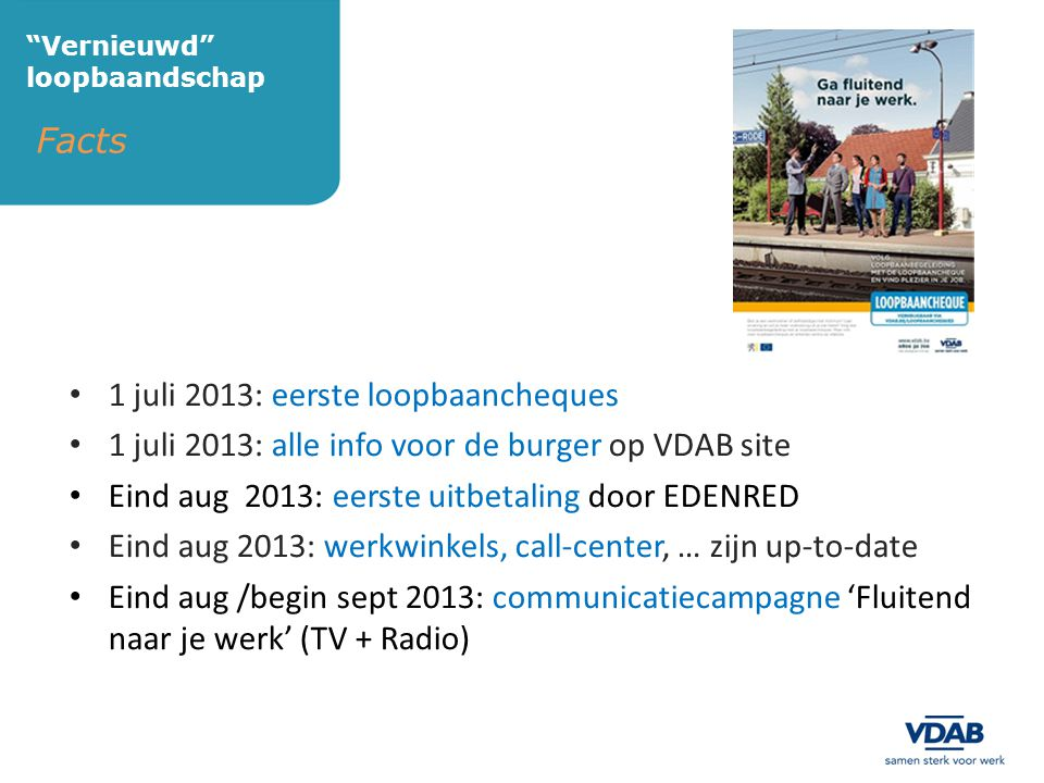 Facts Vernieuwd loopbaandschap • 1 juli 2013: eerste loopbaancheques • 1 juli 2013: alle info voor de burger op VDAB site • Eind aug 2013: eerste uitbetaling door EDENRED • Eind aug 2013: werkwinkels, call-center, … zijn up-to-date • Eind aug /begin sept 2013: communicatiecampagne 'Fluitend naar je werk' (TV + Radio)