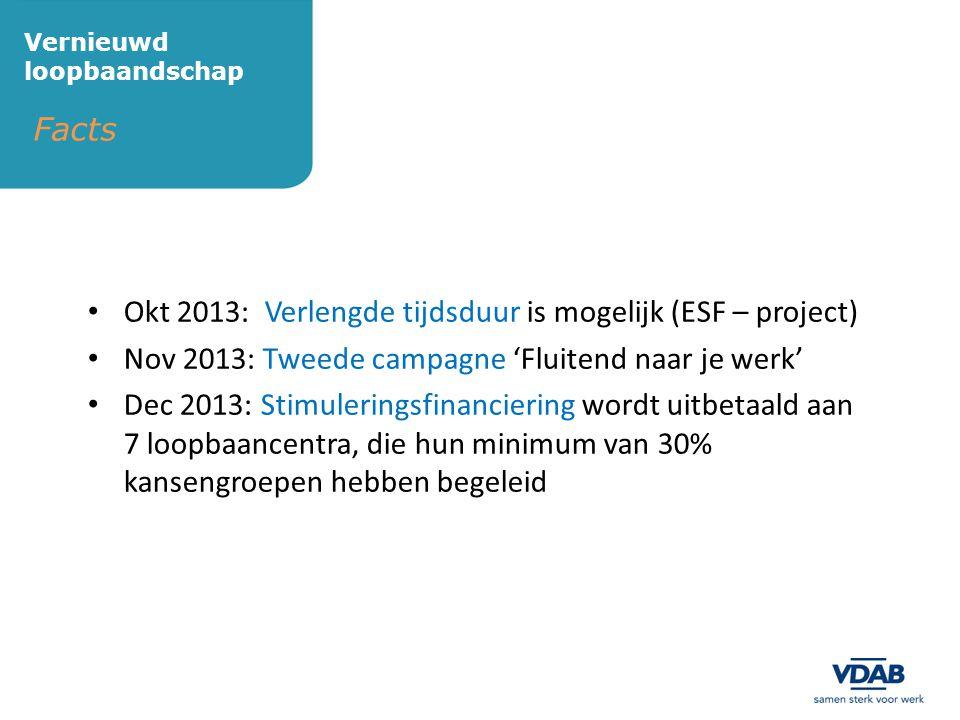 Facts Vernieuwd loopbaandschap • Okt 2013: Verlengde tijdsduur is mogelijk (ESF – project) • Nov 2013: Tweede campagne 'Fluitend naar je werk' • Dec 2