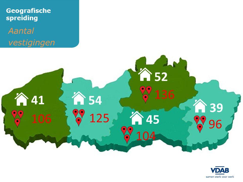 Aantal centra, woonplaats klant Geografische spreiding 52 41 54 45 39 35 31 47 48 44 22 Brussel & buiten Vlaanderen