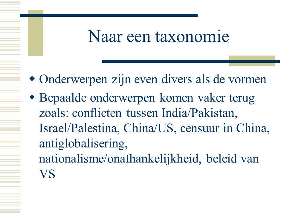 Naar een taxonomie  Onderwerpen zijn even divers als de vormen  Bepaalde onderwerpen komen vaker terug zoals: conflicten tussen India/Pakistan, Israel/Palestina, China/US, censuur in China, antiglobalisering, nationalisme/onafhankelijkheid, beleid van VS