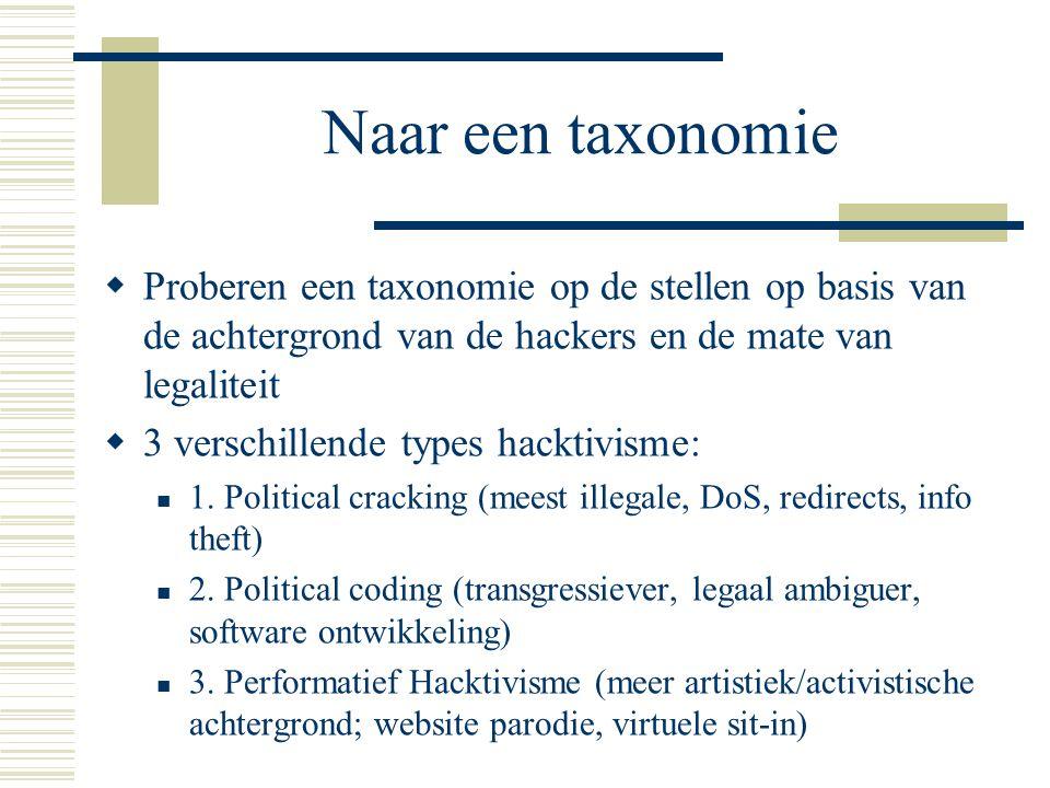 Naar een taxonomie  Proberen een taxonomie op de stellen op basis van de achtergrond van de hackers en de mate van legaliteit  3 verschillende types hacktivisme:  1.
