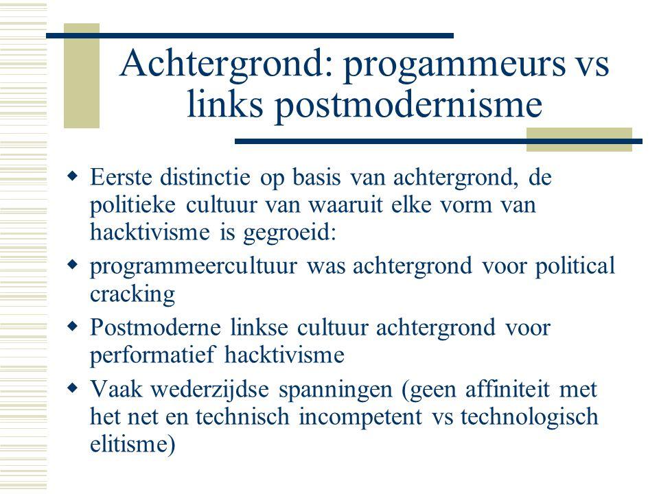 Achtergrond: progammeurs vs links postmodernisme  Eerste distinctie op basis van achtergrond, de politieke cultuur van waaruit elke vorm van hacktivi