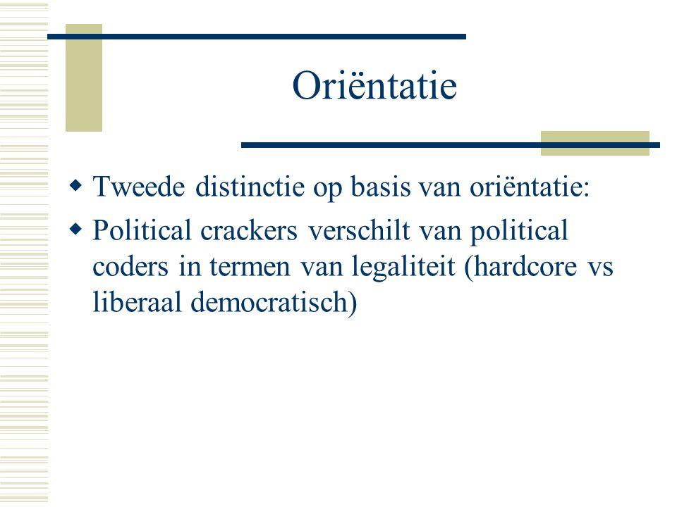 Oriëntatie  Tweede distinctie op basis van oriëntatie:  Political crackers verschilt van political coders in termen van legaliteit (hardcore vs liberaal democratisch)