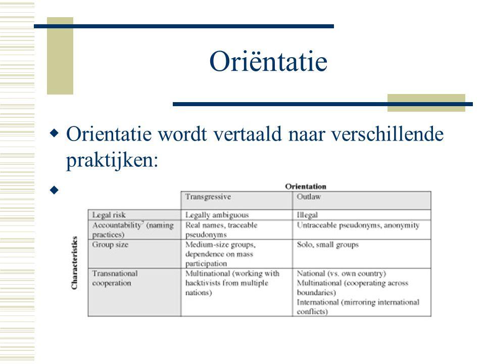 Oriëntatie  Orientatie wordt vertaald naar verschillende praktijken: 