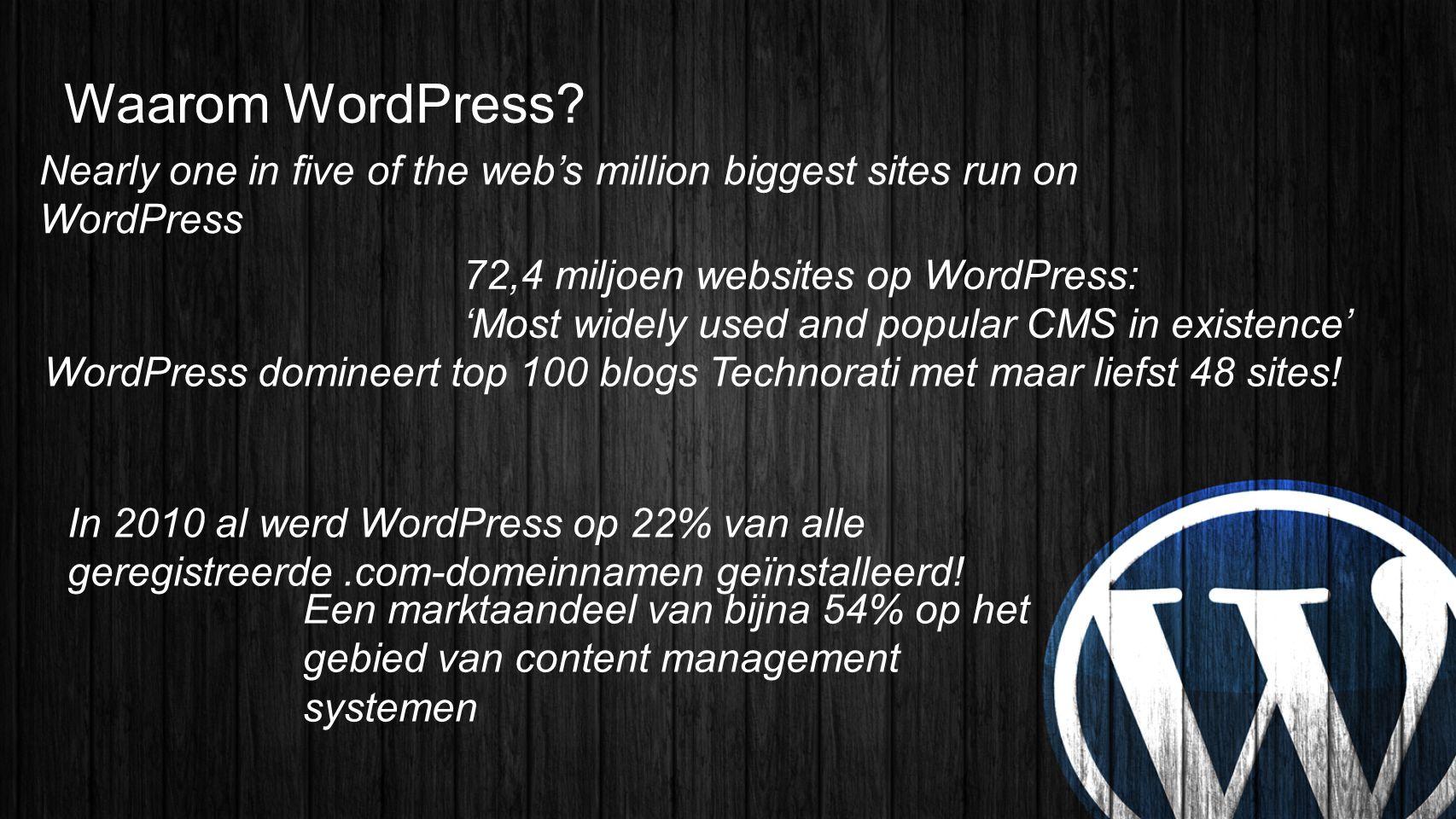 Waarom WordPress? Nearly one in five of the web's million biggest sites run on WordPress 72,4 miljoen websites op WordPress: 'Most widely used and pop