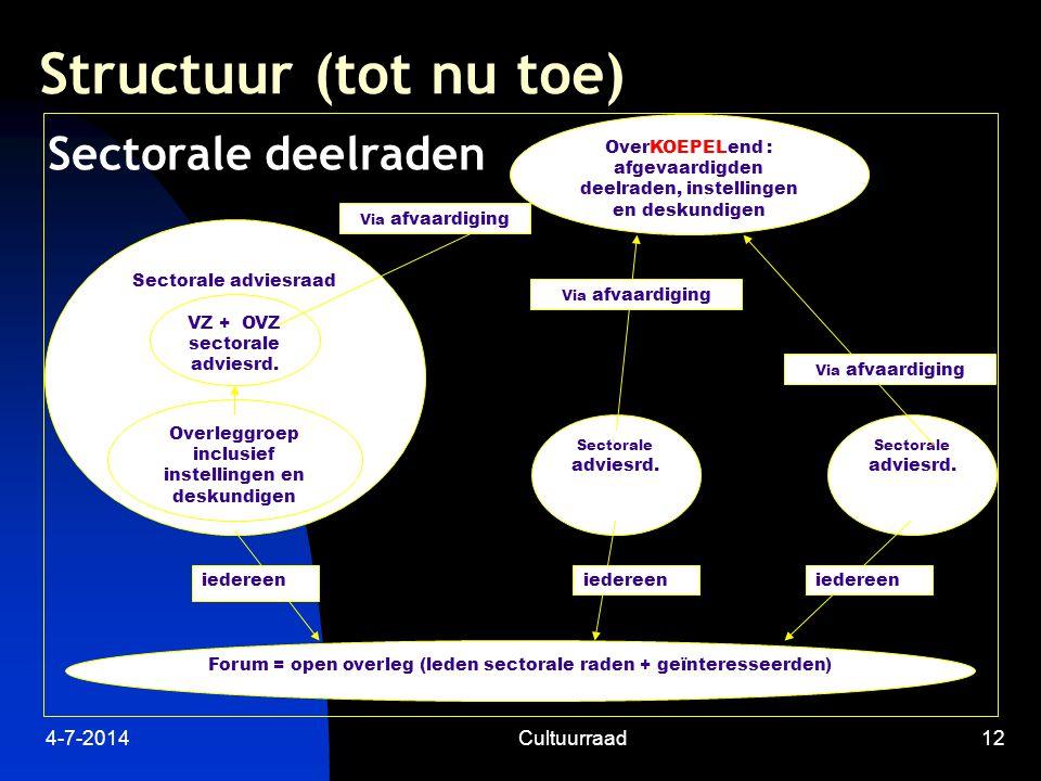 4-7-2014Cultuurraad12 Sectorale deelraden Sectorale adviesraad Sectorale adviesrd.