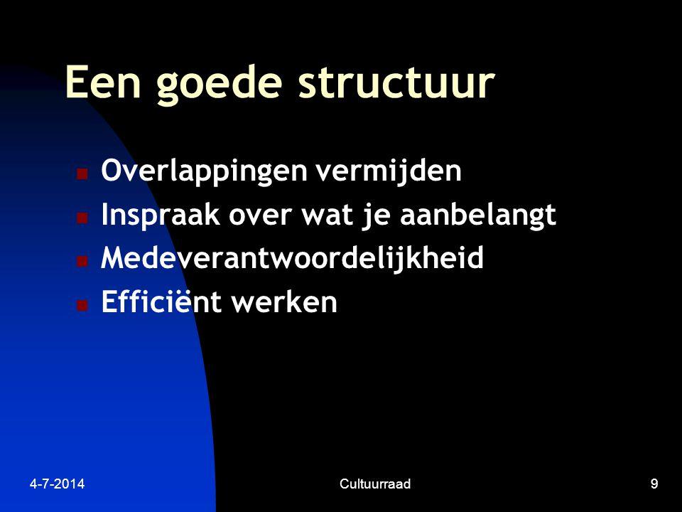 4-7-2014Cultuurraad9 Een goede structuur  Overlappingen vermijden  Inspraak over wat je aanbelangt  Medeverantwoordelijkheid  Efficiënt werken